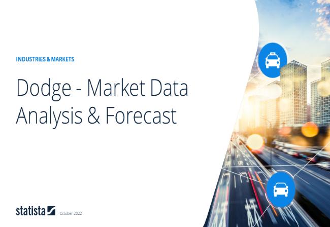Dodge Report 2020