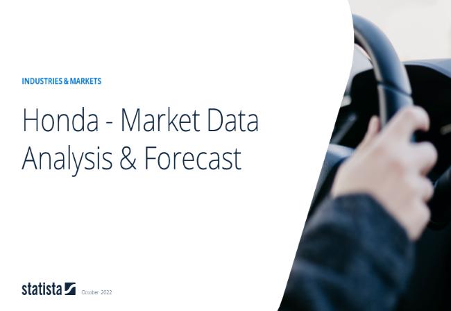 Honda Report 2020