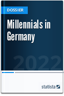 Millennials in Germany