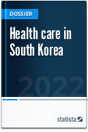 Health care in South Korea