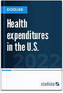 Health expenditures in the U.S.