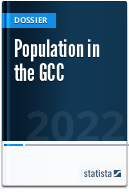 Population in the GCC
