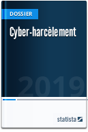 Cyber-harcèlement