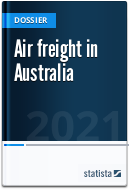 Air freight in Australia