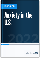 Anxiety in the U.S.