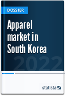 Apparel industry in South Korea