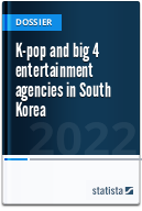 K-pop and big 4 entertainment agencies in South Korea