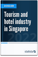 Tourism and hotel industry in Singapore