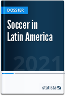 Soccer in Latin America