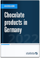 Chocolate products in Germany