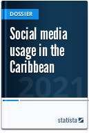 Social media usage in the Caribbean