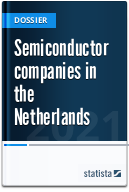 Semiconductor companies in the Netherlands