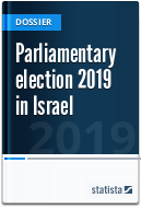 Israel: Knesset election 2019