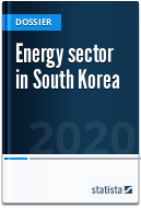 Energy sector in South Korea