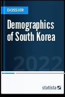 Demographics of South Korea