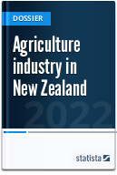 Agriculture industry in New Zealand