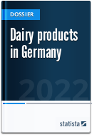 Dairy products in Germany