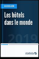 Les hôtels dans le monde