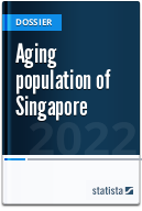 Aging population of Singapore