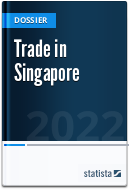 Trade in Singapore