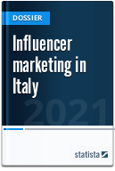 Influencer marketing in Italy