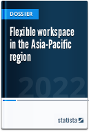 Flexible workspace in Asia Pacific