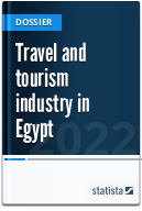 Travel and tourism industry in Egypt