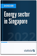 Energy sector in Singapore