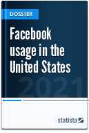 Facebook usage in the United States