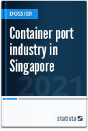 Container port industry in Singapore