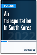 Air transportation in South Korea