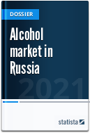 Alcohol market in Russia
