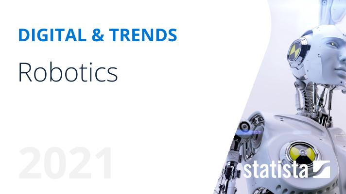 Robotics | Statista