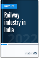 Railway industry in India