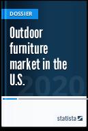 Outdoor furniture market in the U.S.