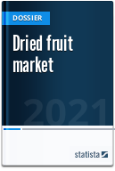 Dried fruit market