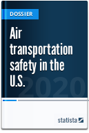 Air transportation safety in the U.S.