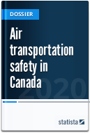 Air transportation safety in Canada