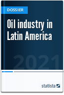 Oil industry in Latin America