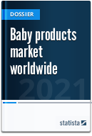 Baby products market worldwide