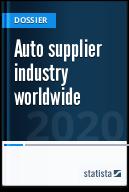 Auto suppliers worldwide
