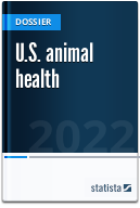 Animal health in the U.S.