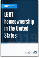 LGBT homeownership in the United States