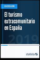 El turismo extracomunitario en España