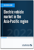 Electric vehicles in Asia Pacific