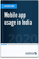 Mobile app usage in India