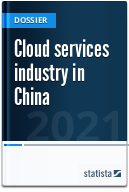 Cloud computing in China
