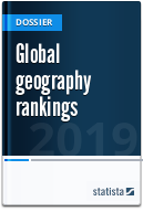 Global geography