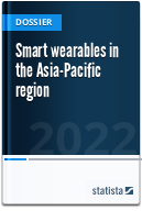 Smart wearables in Asia Pacific