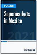 Supermarkets in Mexico